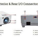 LCD Proyektor ViewSonic PA500S