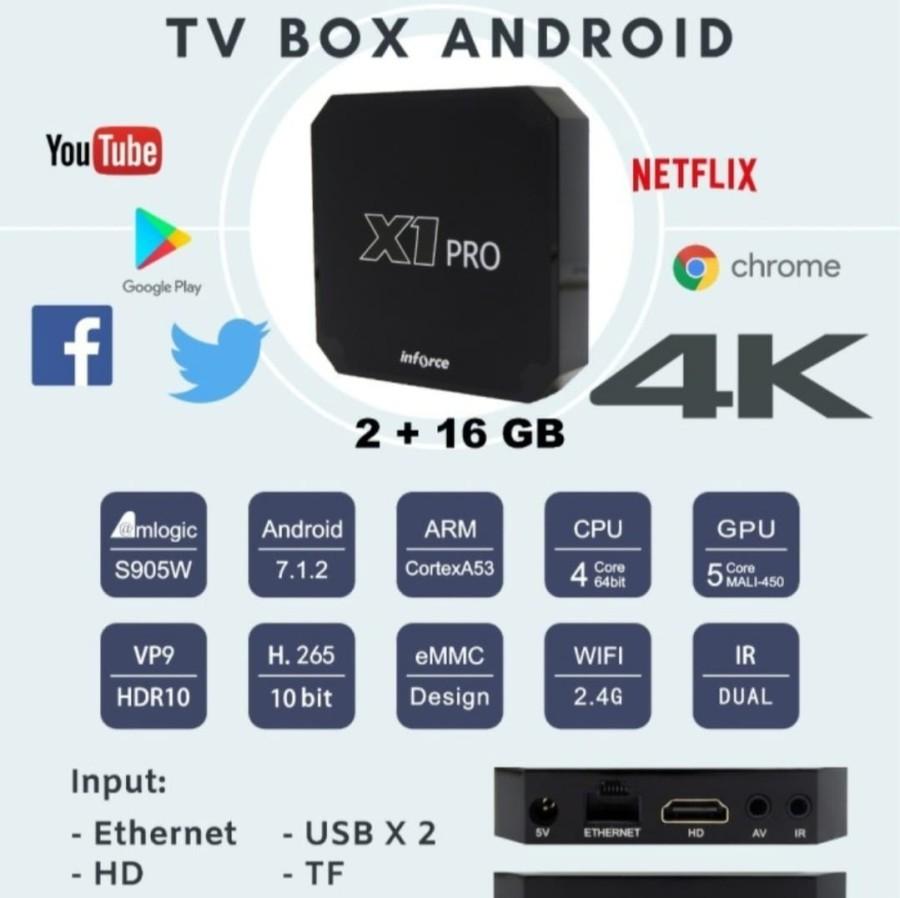 TV Box Android Murah